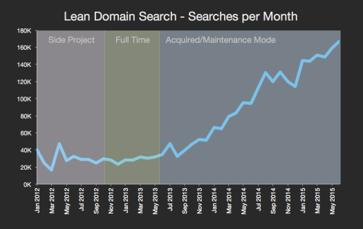 lean-domain-search-3.5-black