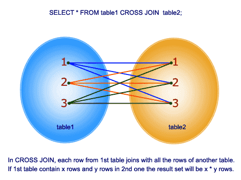 cross-join-round.png